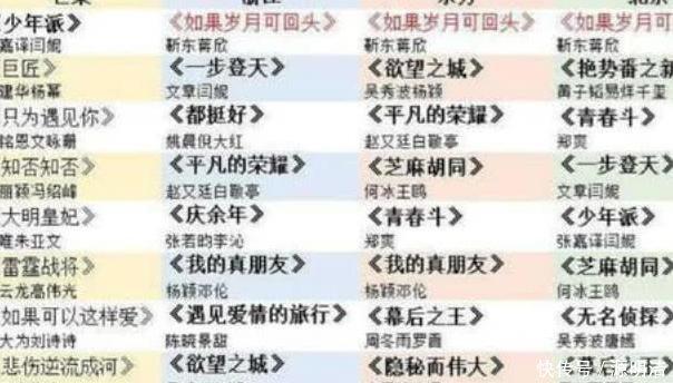 2019影视剧招商列表,芒果台有赵丽颖郑爽,靳东