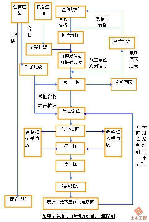 电路 电路图 电子 设计 素材 原理图 480_713 竖版 竖屏