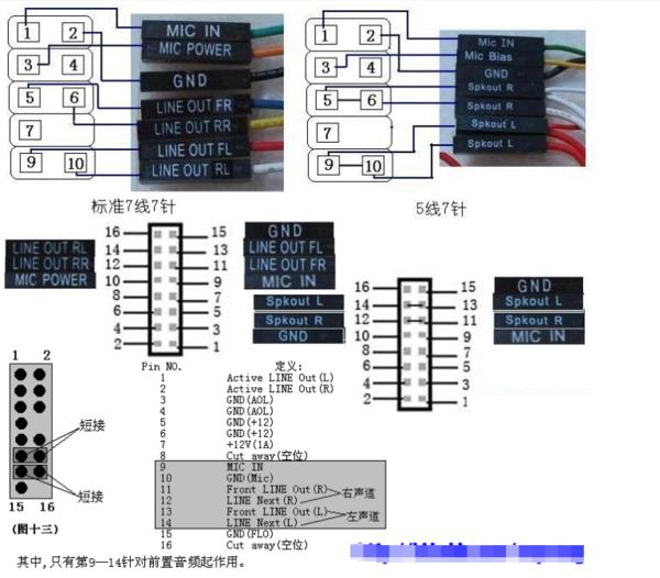 技嘉主板ga-965p-s3前置音频接线的方法是怎样的?