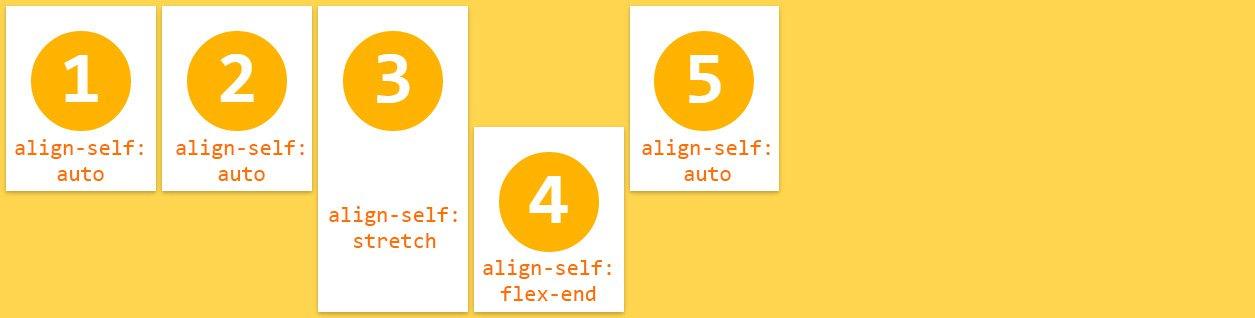 flexbox align-self