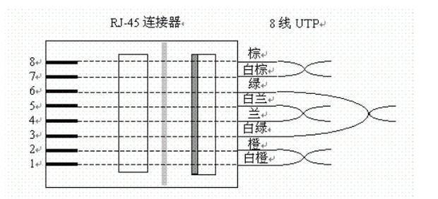 【西门子八芯电脑网线插座(rj45)怎么接线啊】-突袭
