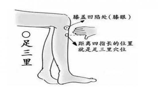 """人体7大""""黄金穴位"""":每天按摩保健康 - 一统江山 - 一统江山的博客"""
