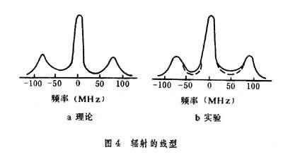 钠原子超精细结构能级图