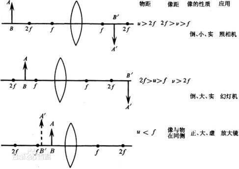 电路 电路图 电子 设计图 原理图 487_346