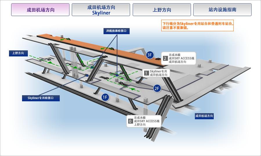 飞机跑道长度计算