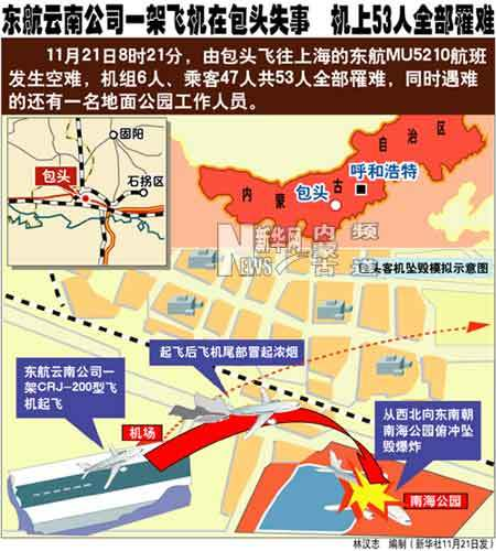 包头飞往上海的mu5210航班