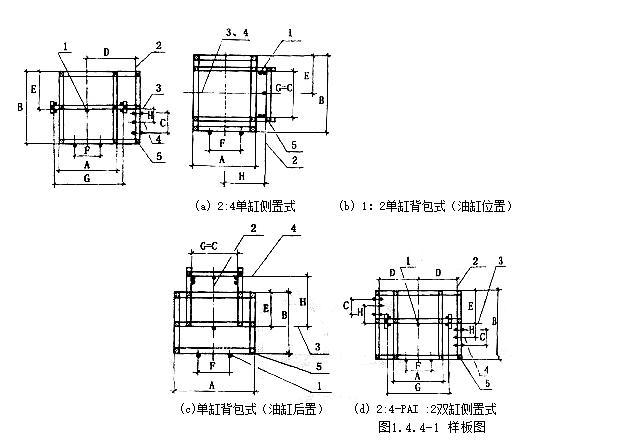 I一铅垂线;2一油缸中心线(Y轴);3一轿厢中心线;4一油缸中心线(X轴); 5一连接铁钉;A-轿厢宽;B一轿厢深;C一油缸导轨距; D一轿厢中心线至油缸中心线距离(X轴);E一轿厢中心至轿厢后沿; F-净开门距离;G一轿厢导导距;H-轿厢中心线至油缸中心线距离(Y轴) 1无论采用样板法或直钉木条法,首先应按照第(三)条要求进行通盘考虑后,确定出梯井中心线、轿厢架中心线、油缸中心线(上图),进而确定各基准线的放线点,核对无误后,再复核各对角线尺寸是否相等,偏差不应大于0.
