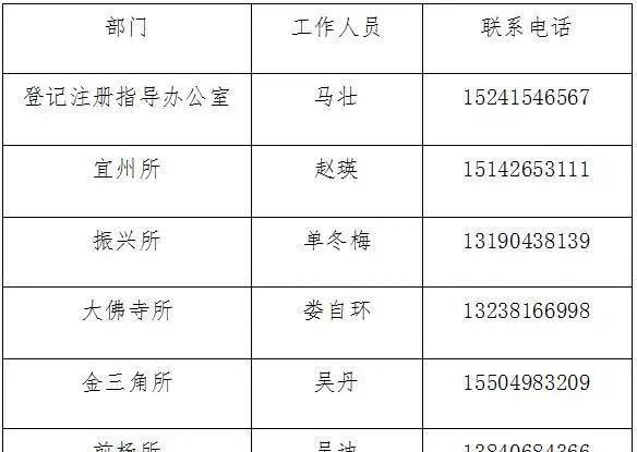 """义县市场监督管理局关于加强疫情防控全面实行""""网上办、不见面、保安全..."""