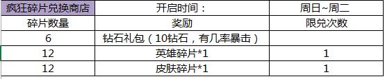《王者荣耀》8月17日不停机更新