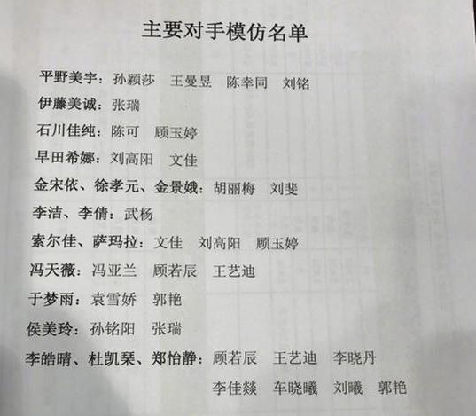 """国乒四人""""假扮""""平野美宇 日媒:刘国梁怕了 -  - 真光 的博客"""
