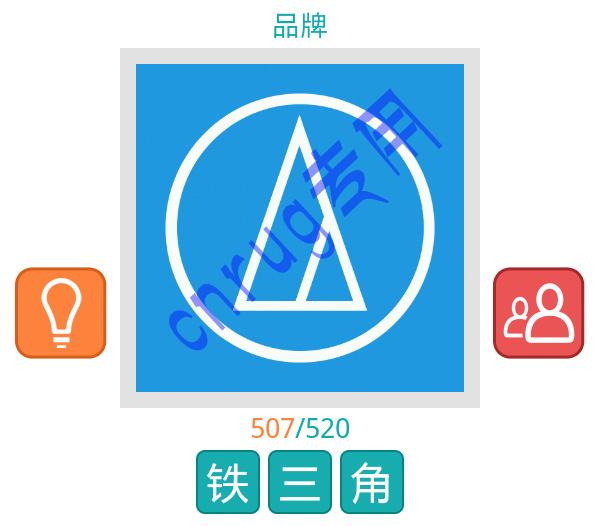 v有线第十一季有线蓝色白色一个背景图纸里面鼻子品牌圆圈图片