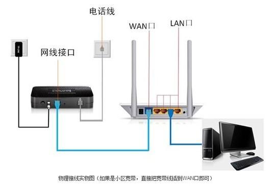 有线路由器lan口连接无线