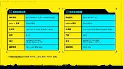 CDPR:4K、RTX条件下的《赛博朋克2077》PC配置会在未来公布