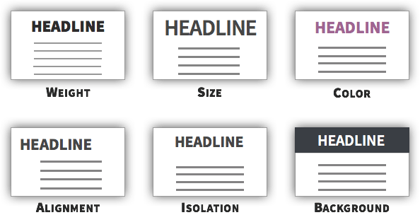 Best Practice #1 - Add Visual Contrast to Page Headlines