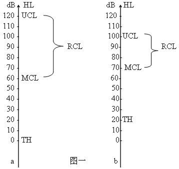 分别声称有自动重振控制电路,简称arc,自动响度控制电路alc,自动音量