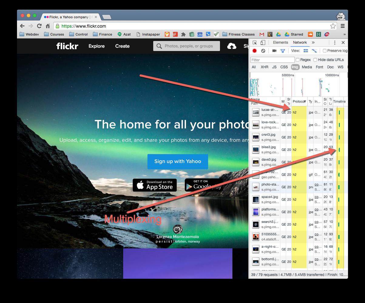 Yahoo 的 Flickr 已经用上了 h2 (HTTP2) 协议