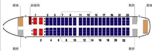 舱位分类飞机一般分