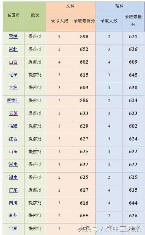 上海外国语大学2018年录取分数线高中柳州自费生图片