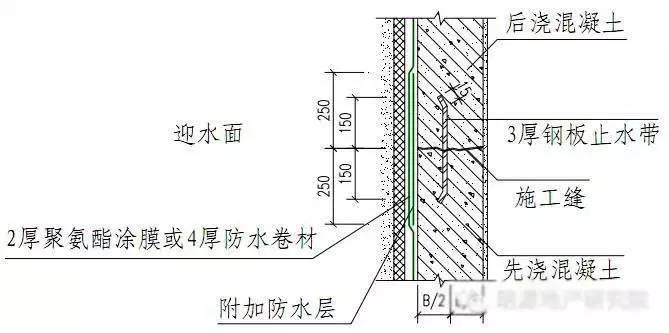 10.地下室外墙与底板转角防水节点做法