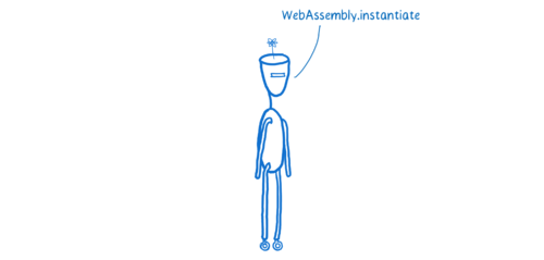 React.js robot calling WebAssembly.instantiate