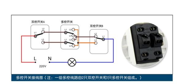 """信息中心 一灯三控开关接线图     为了解决用户可能碰到关于""""一灯三"""