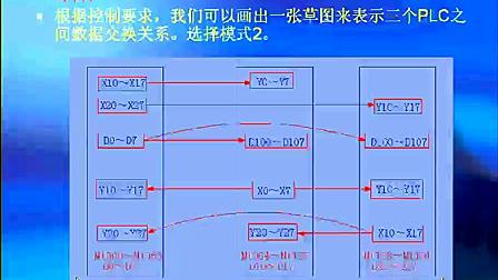 红绿灯plc 电气原理接线图