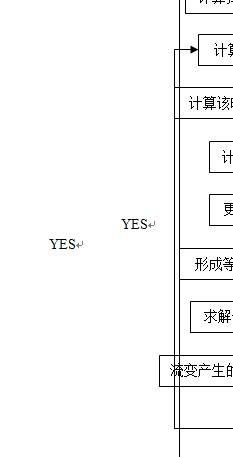 word流程图箭头怎么画_word画流程图箭头