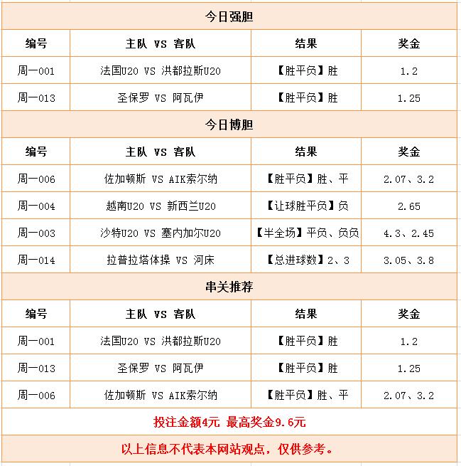 竞彩足球资讯_资讯 竞彩足球          分享到:         竞彩足球2串1 胜 2.