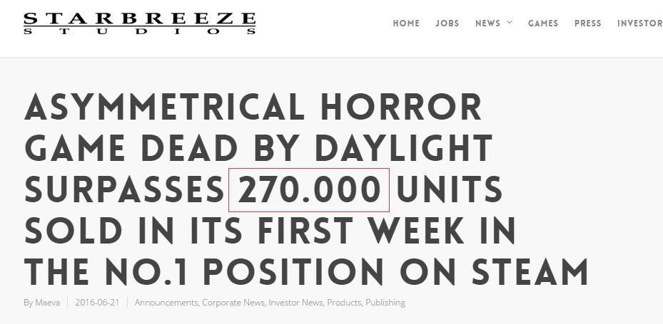 《黎明杀机》首周销量达27万份