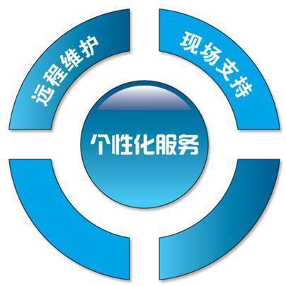 logo logo 标志 设计 矢量 矢量图 素材 图标 404_404