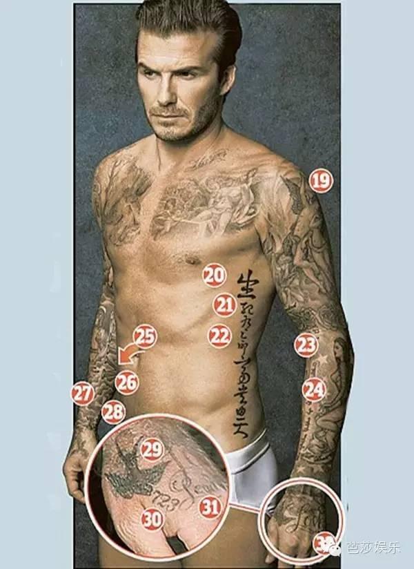 跟老婆孩子有关的纹身分享展示