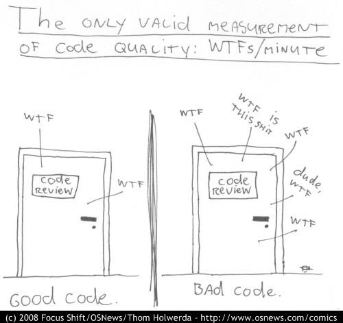 一张幽默的图片:软件质量通过你在阅读代码的时候有多少报怨来进行评估