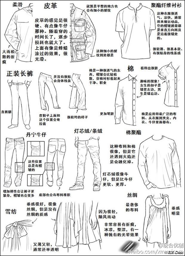 服装绘画图解