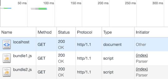HTTP 1.1 in Node.js
