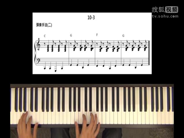 克罗地亚狂想曲钢琴谱带指法汤姆森钢琴基础教程