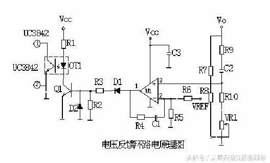 变频器稳压电路原理分析; 想获得变频器维修图纸以及相关技术资料请从零开始变频器维修公众号。 1、反馈环路原理图:  2、工作原理: 当输出 U0 升高,经取样电阻 R7、R8、R10、R1 分压后,U1脚电压升高,当其超过 U1 脚基准电压后 U1脚输出高电平,使 1 导通,光耦 OT1 发光二极管发光,光电三极管导通, UC3842脚电位相应变低,从而改变 U1脚输出占空比减小,U0 降低。  当输出 U0 降低时,U1脚电压降低,当其低过 U1脚基准电压后 U1脚输出低电平,1 不导