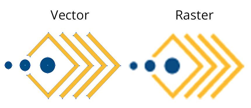 Vector vs. Raster