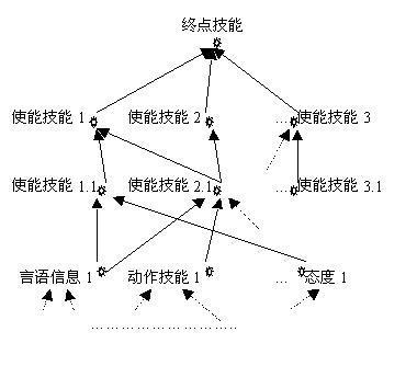 电路 电路图 电子 设计 设计图 素材 原理图 380_334