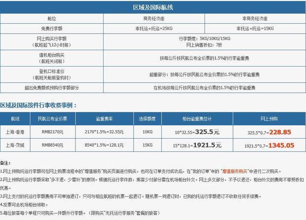 春秋航空上海到石家庄420的机票可带多重的行李?