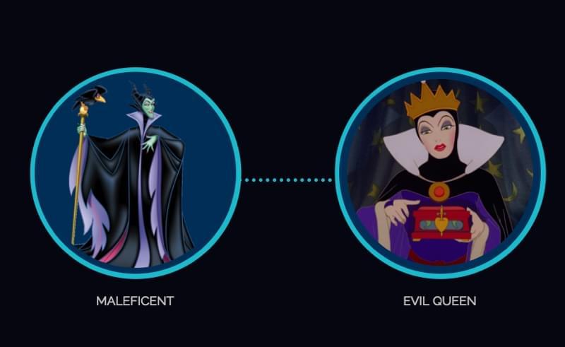 玛琳菲森和坏皇后