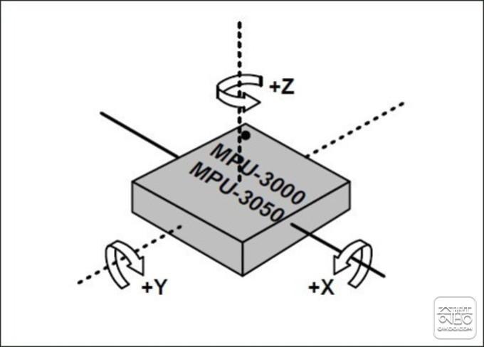 传感器(也叫三轴或者三维加速度传感器)和气压传感器图片