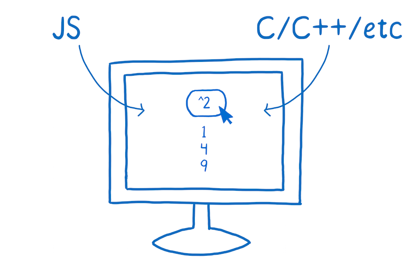 Computer screen with JavaScript running on it
