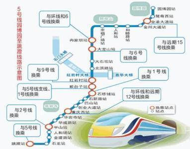 和2007年《重庆市城市总体规划(2005—2020年)》:主
