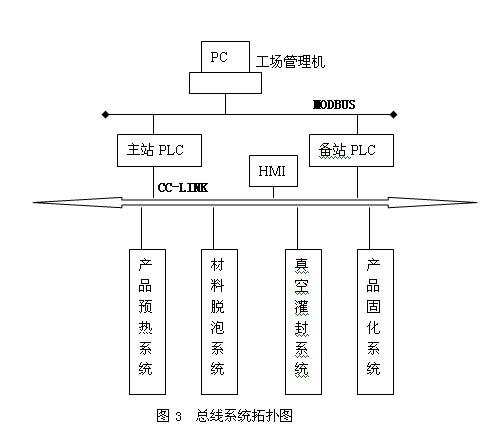 cc-link_360百科