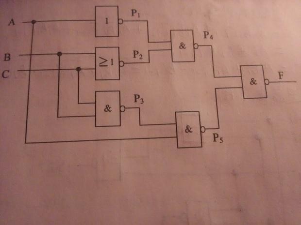 分析下图所示组合逻辑电路图的功能