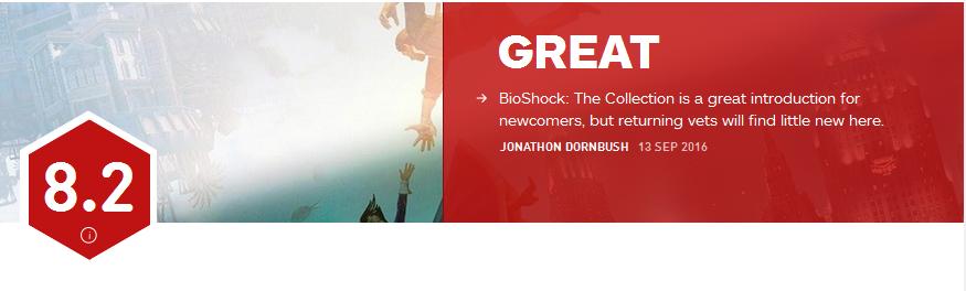 《生化奇兵:合集》IGN评分公布
