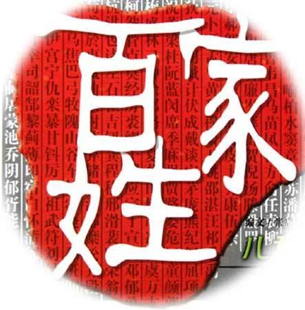这些姓氏容易读错:  区:音为ōu(欧),易误为qū.图片
