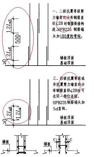 剪力墙竖向搭接变筋钢筋图纸计算?九阳jyces5555cc21552155长度图片