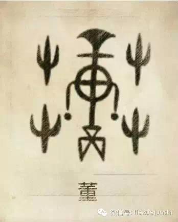 [转载]中国100大姓氏图腾