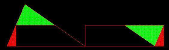 怎么让一个三角形画两刀拼成一个长方形